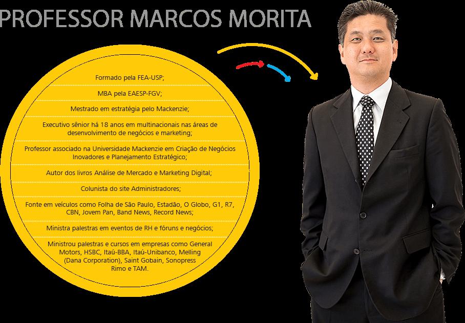 Professor Marcos Morita