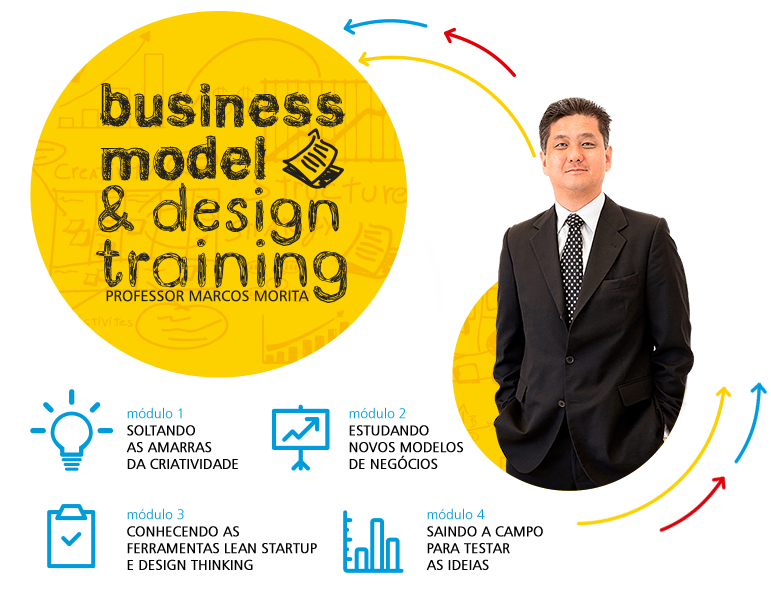 img_business_model_e_design_training_morita_3